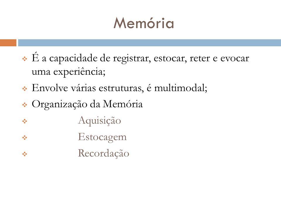 Memória É a capacidade de registrar, estocar, reter e evocar uma experiência; Envolve várias estruturas, é multimodal;