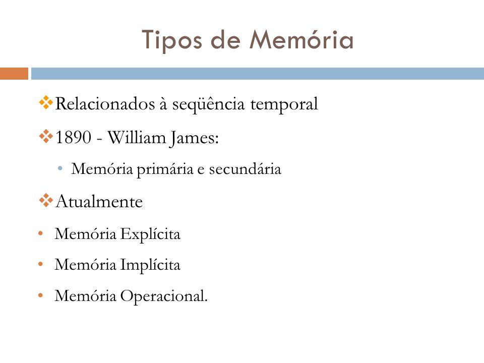 Tipos de Memória Relacionados à seqüência temporal