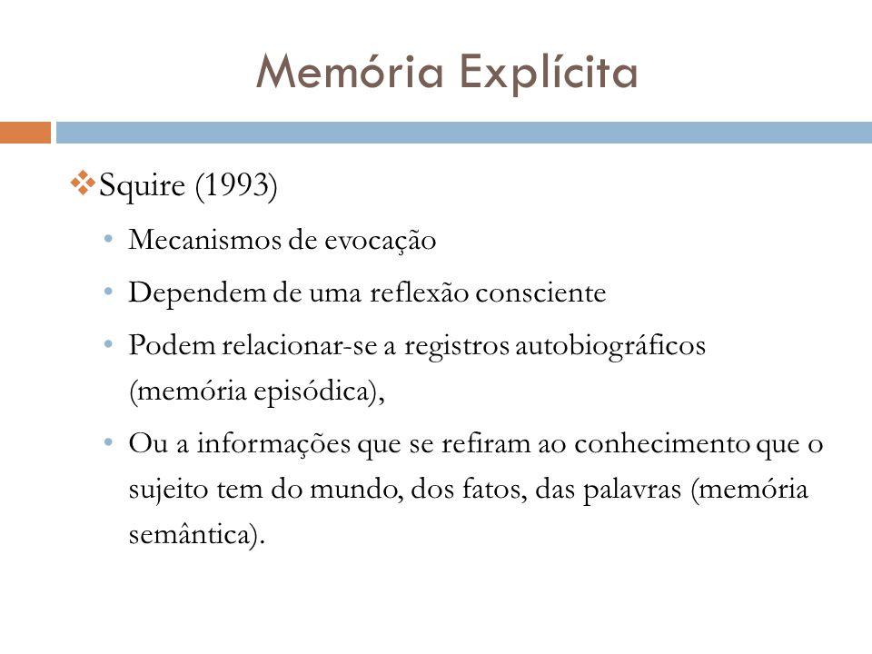 Memória Explícita Squire (1993) Mecanismos de evocação