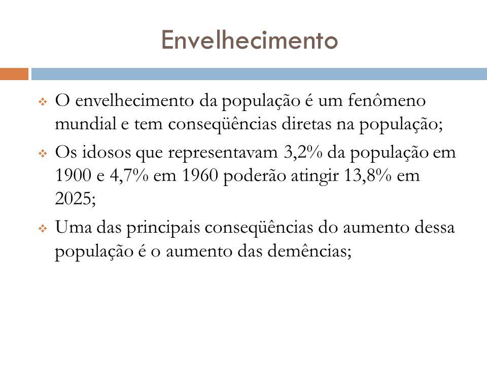 Envelhecimento O envelhecimento da população é um fenômeno mundial e tem conseqüências diretas na população;