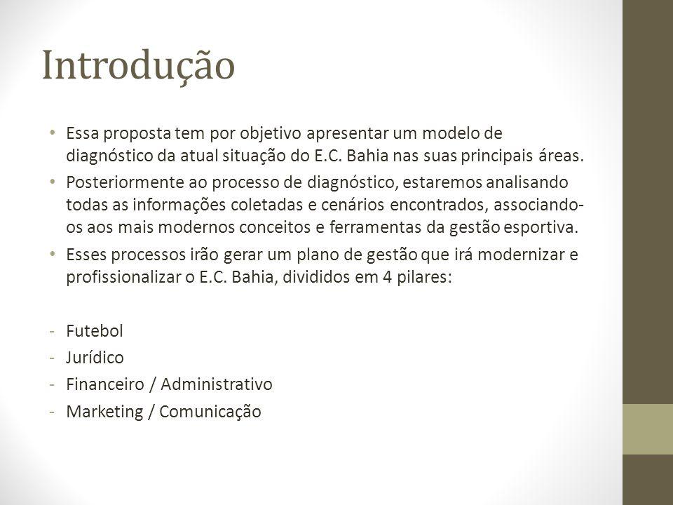 Introdução Essa proposta tem por objetivo apresentar um modelo de diagnóstico da atual situação do E.C. Bahia nas suas principais áreas.