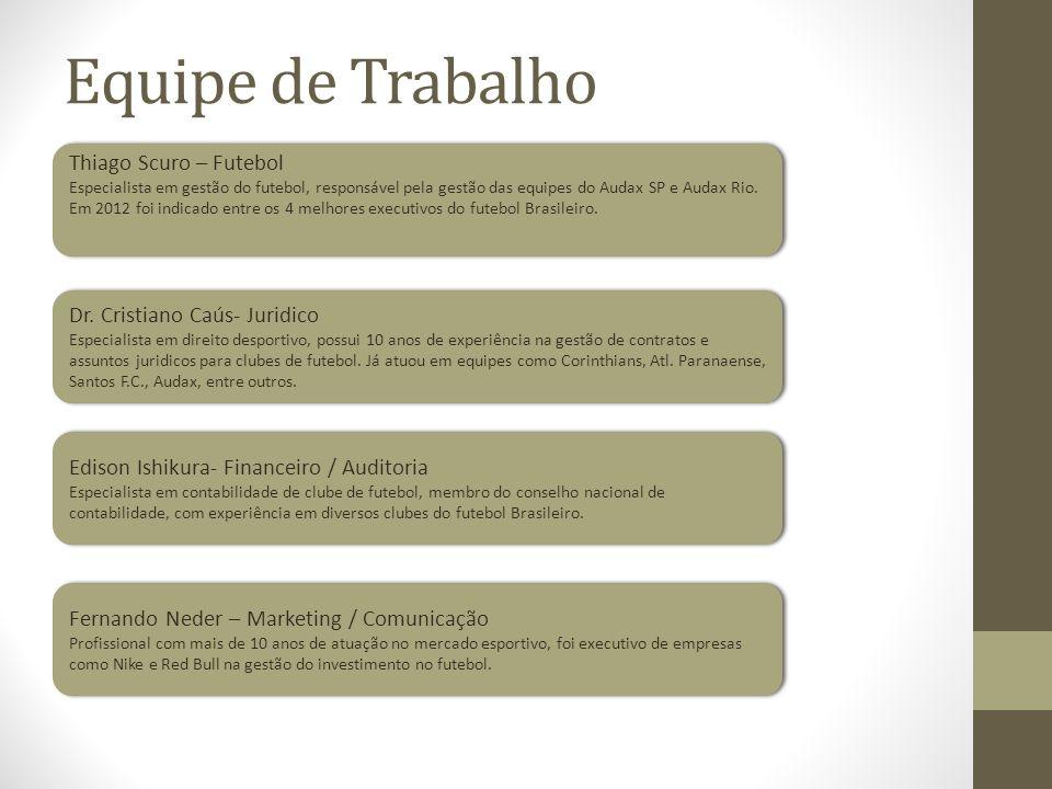 Equipe de Trabalho Thiago Scuro – Futebol Dr. Cristiano Caús- Juridico