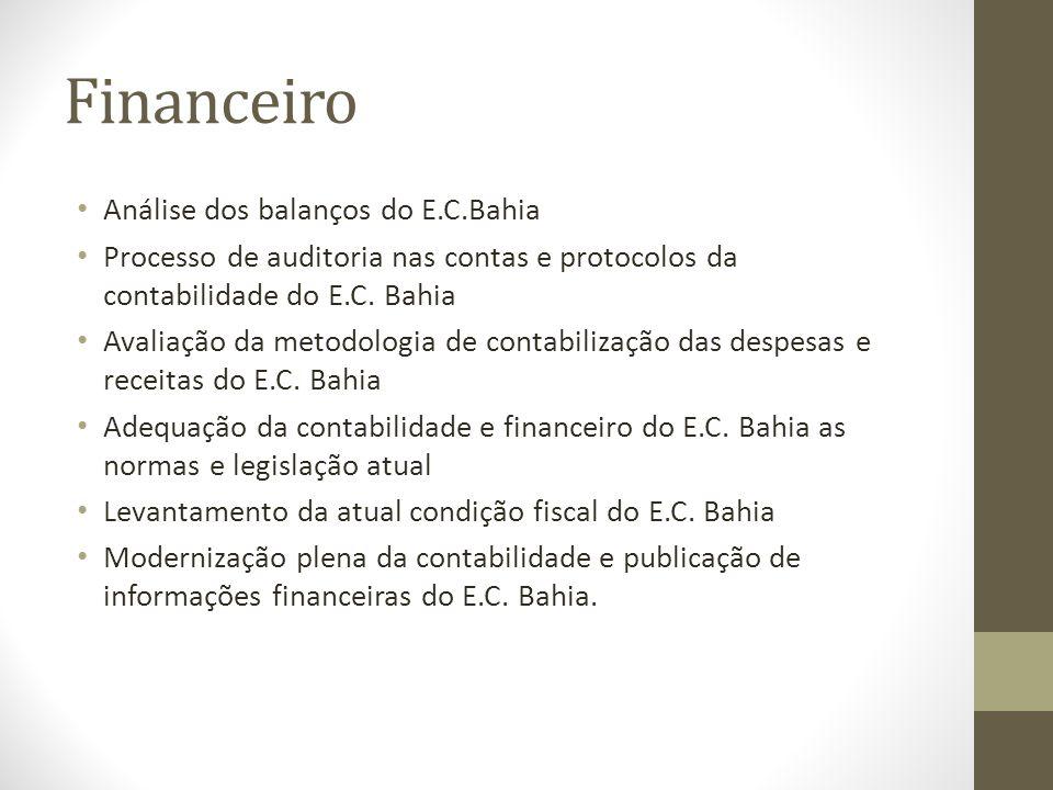 Financeiro Análise dos balanços do E.C.Bahia