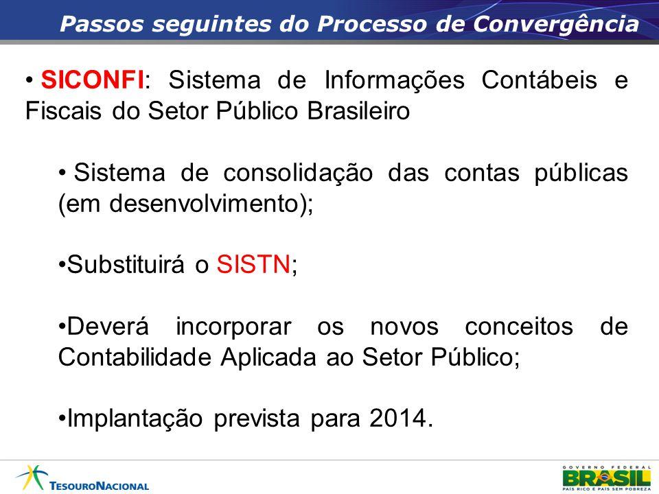 Sistema de consolidação das contas públicas (em desenvolvimento);