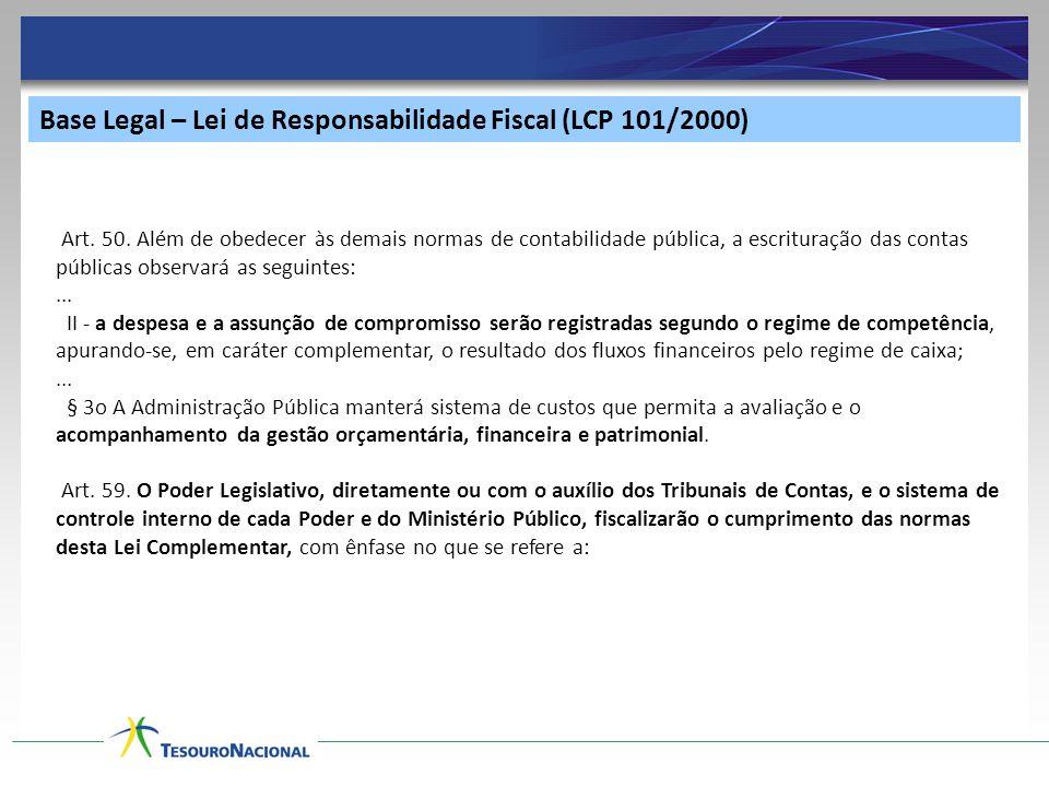 Base Legal – Lei de Responsabilidade Fiscal (LCP 101/2000)