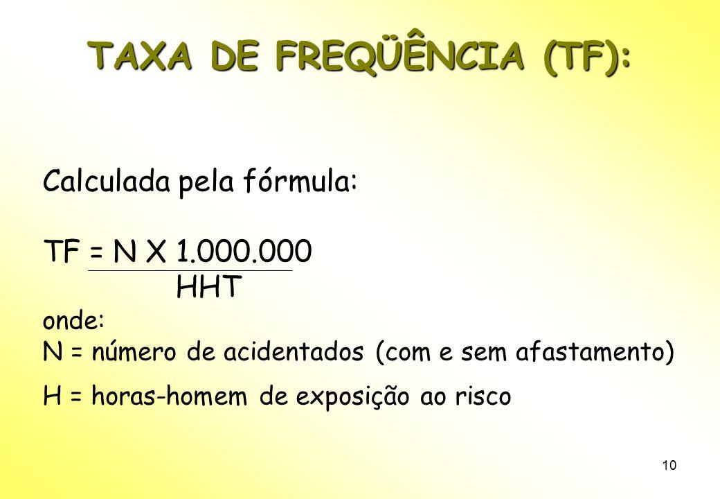 TAXA DE FREQÜÊNCIA (TF):