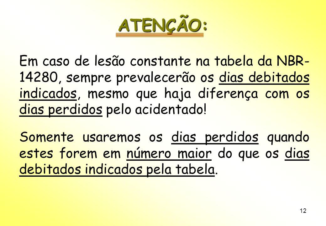 ATENÇÃO: