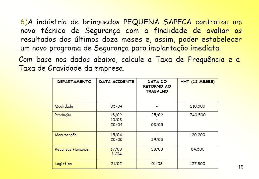 DATA DO RETORNO AO TRABALHO