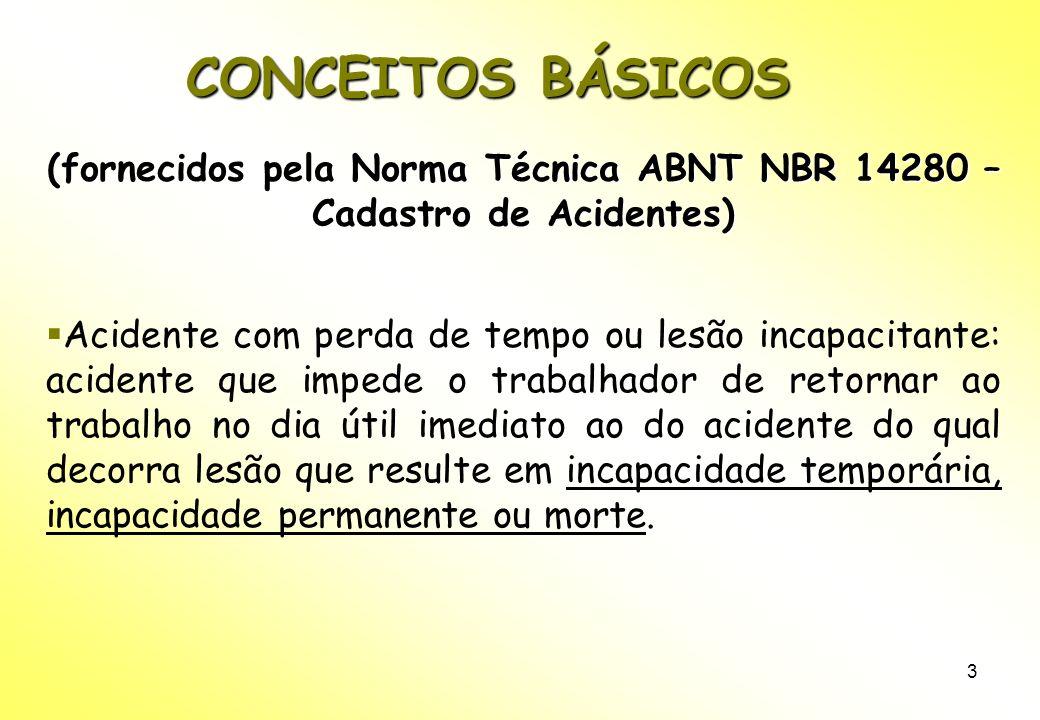 (fornecidos pela Norma Técnica ABNT NBR 14280 – Cadastro de Acidentes)