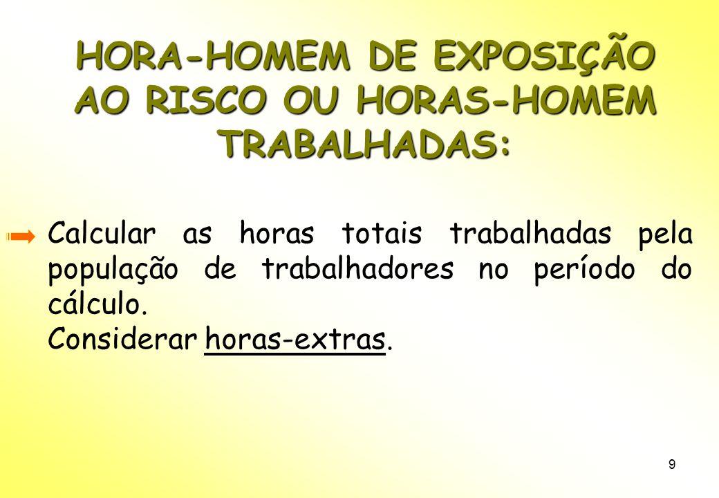 HORA-HOMEM DE EXPOSIÇÃO AO RISCO OU HORAS-HOMEM TRABALHADAS: