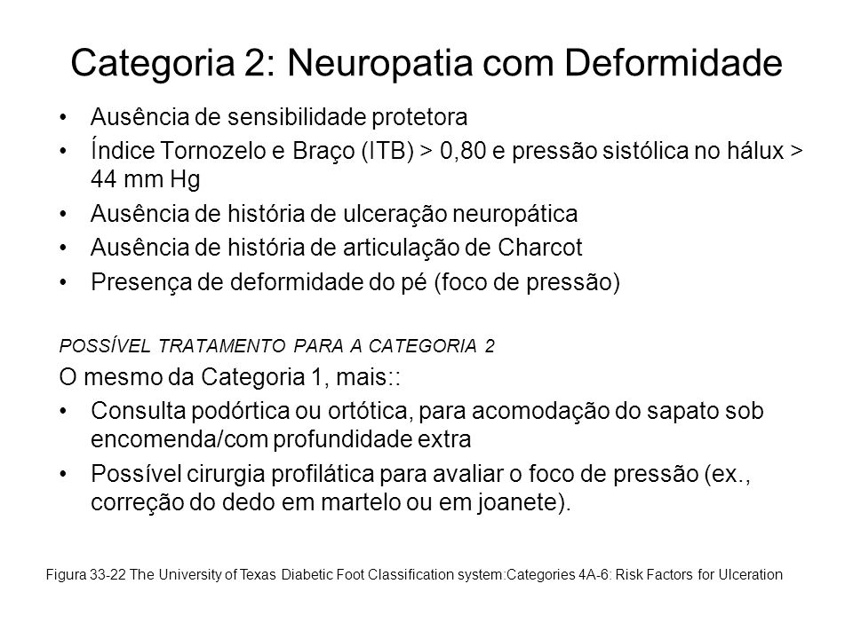 Categoria 2: Neuropatia com Deformidade