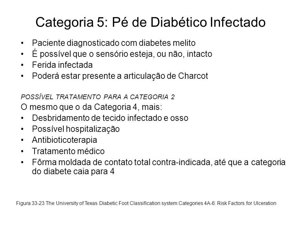 Categoria 5: Pé de Diabético Infectado