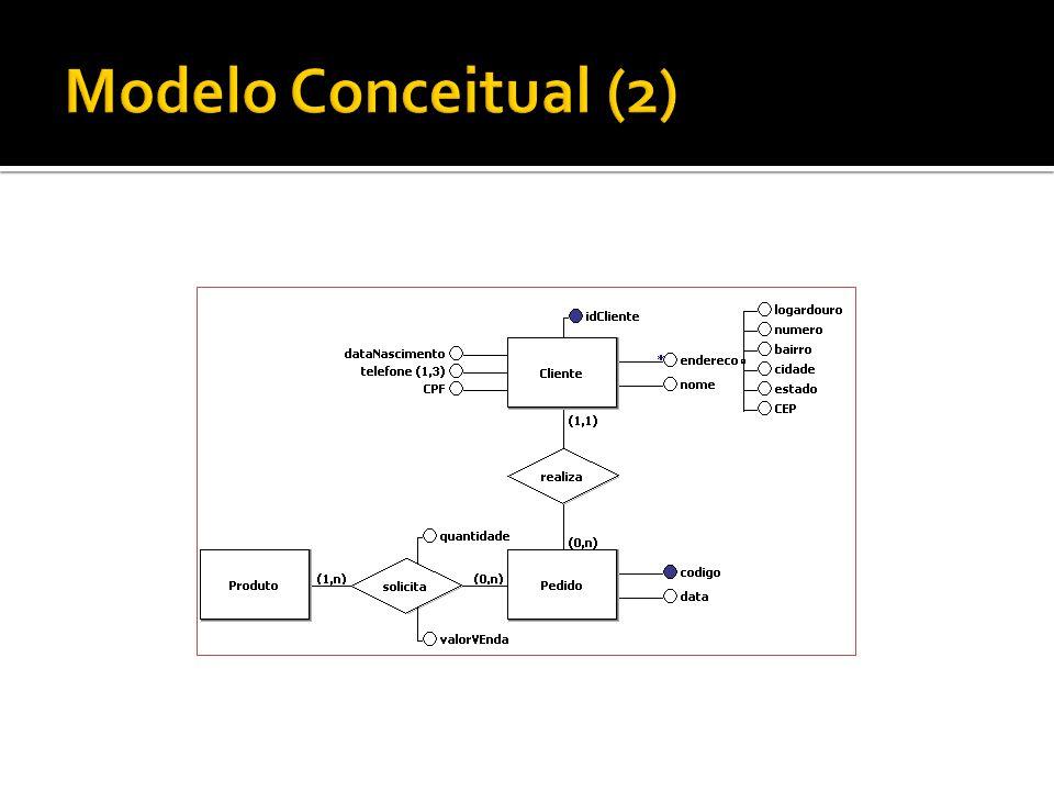Modelo Conceitual (2)