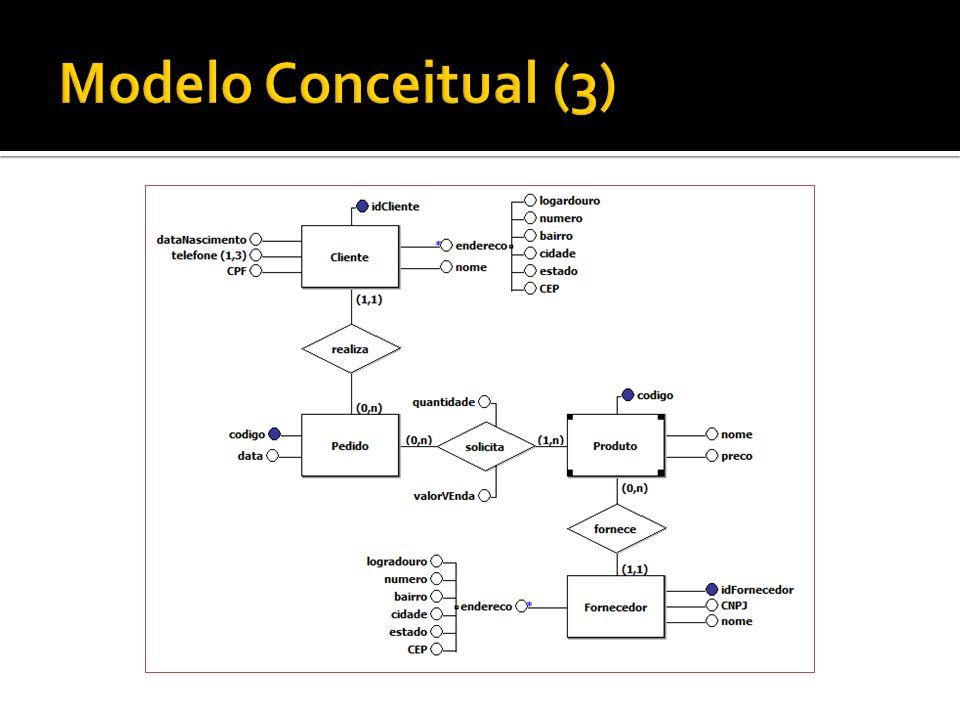 Modelo Conceitual (3)