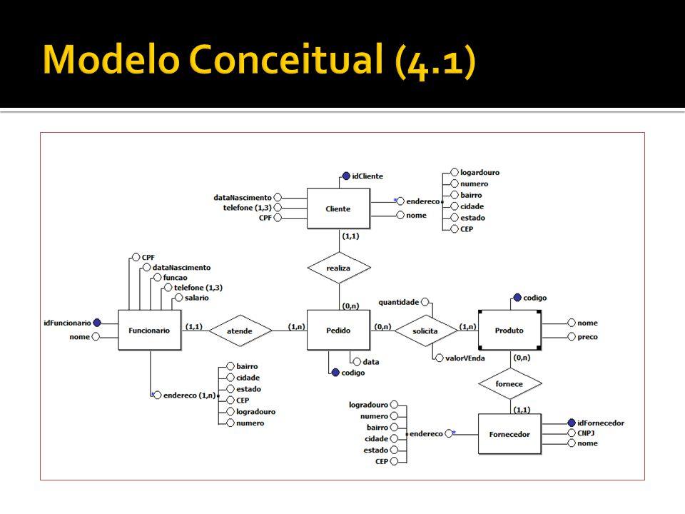 Modelo Conceitual (4.1)