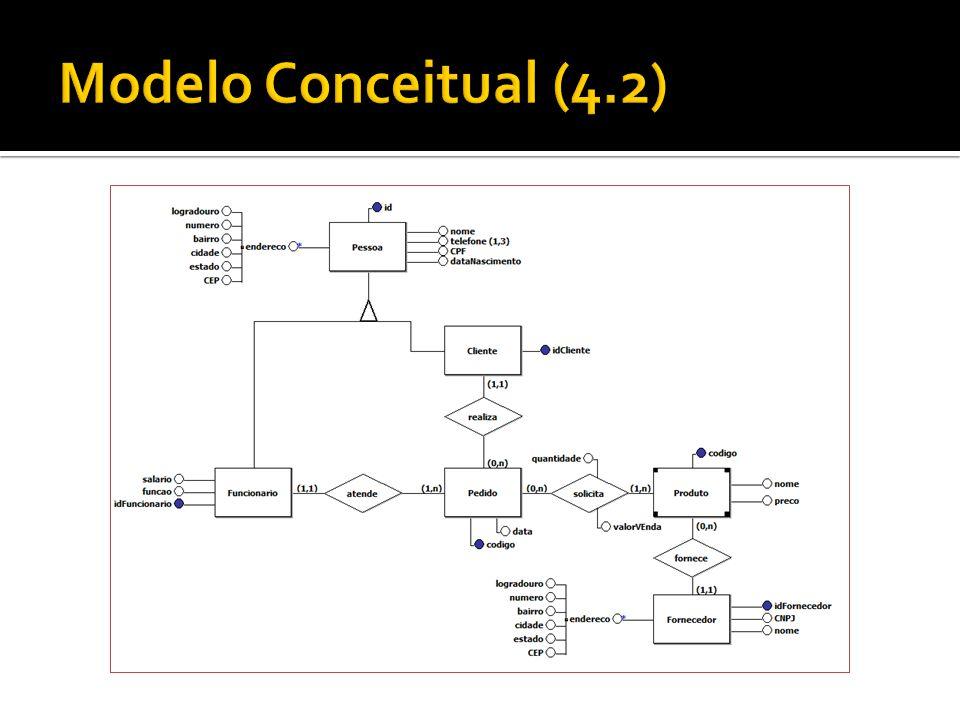 Modelo Conceitual (4.2)