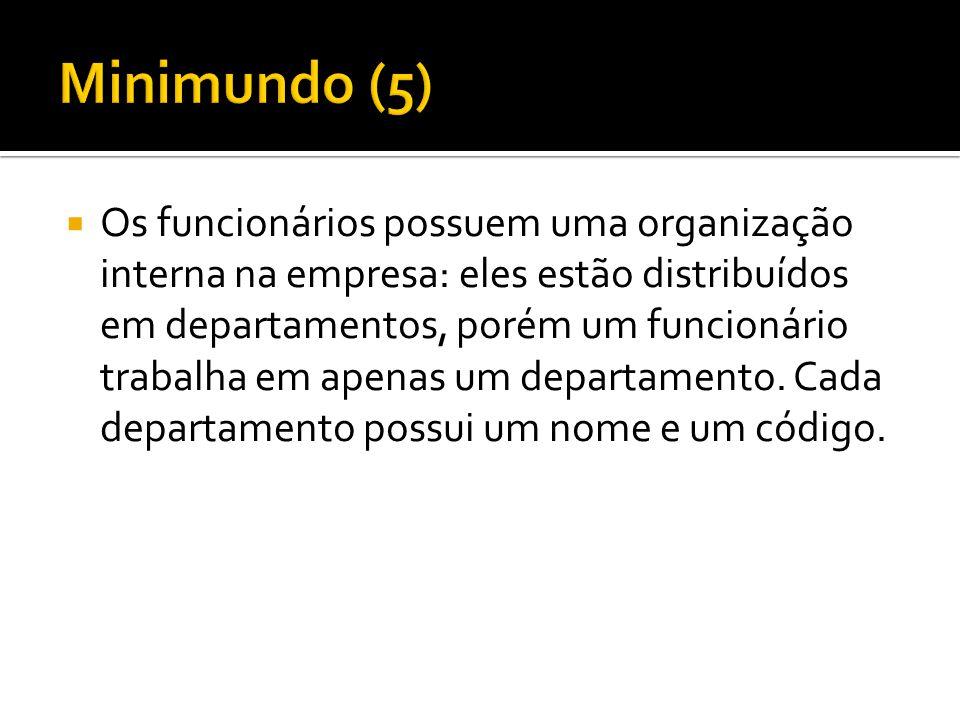Minimundo (5)