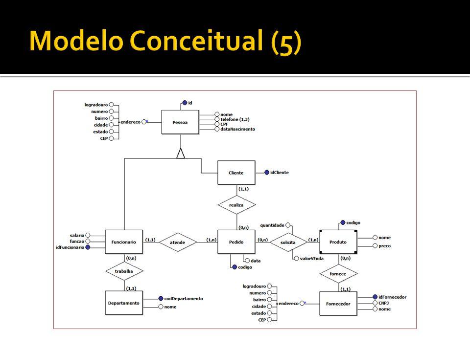 Modelo Conceitual (5)