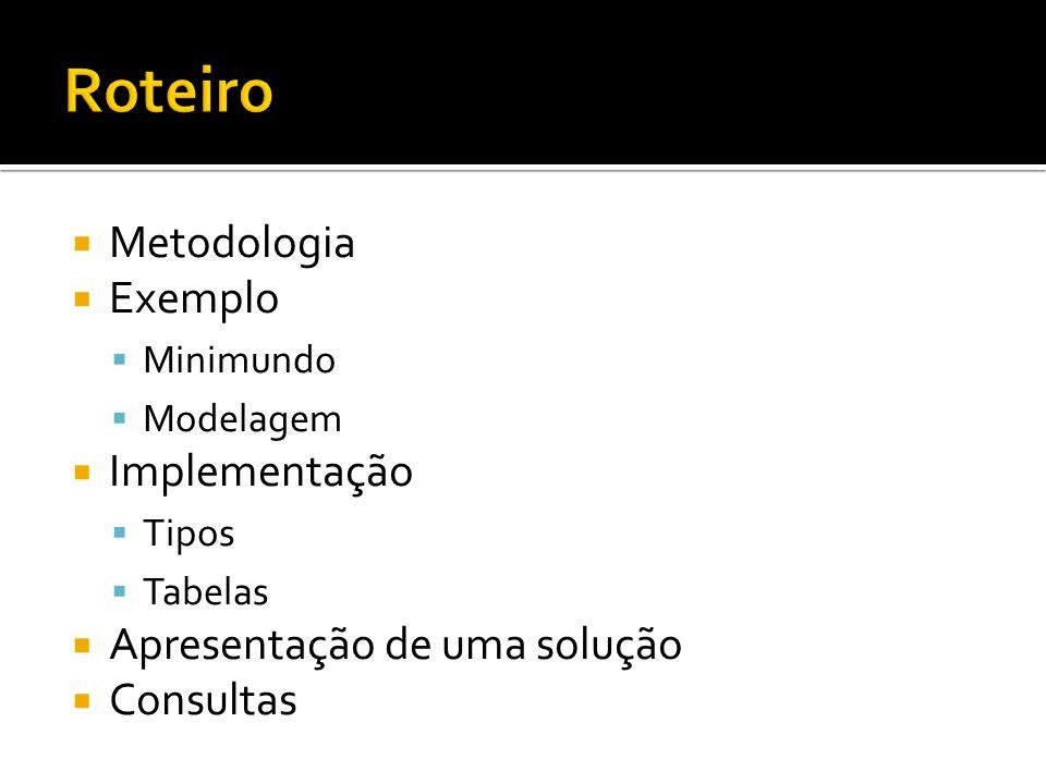 Roteiro Metodologia Exemplo Implementação Apresentação de uma solução