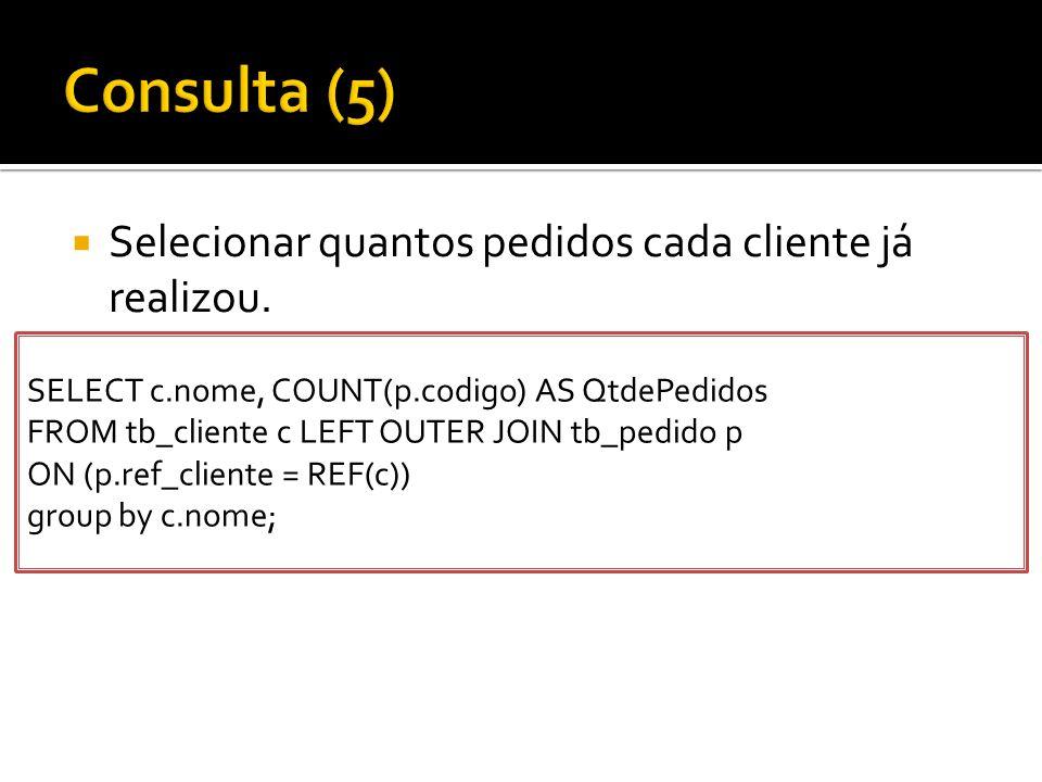 Consulta (5) Selecionar quantos pedidos cada cliente já realizou.
