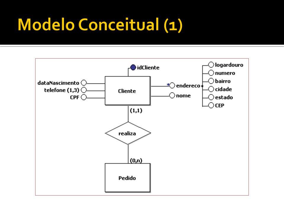 Modelo Conceitual (1)