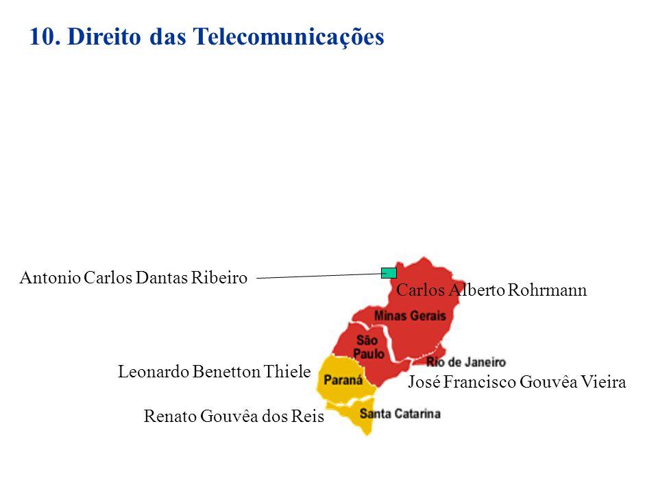 10. Direito das Telecomunicações