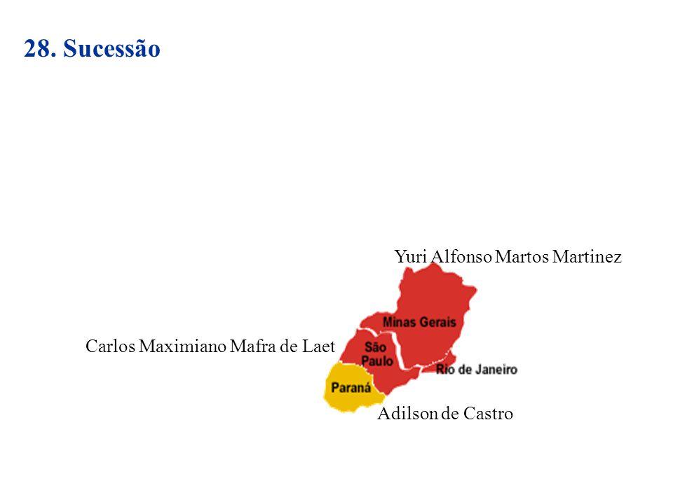 28. Sucessão Yuri Alfonso Martos Martinez