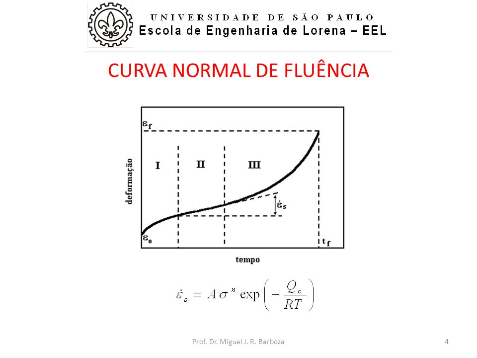CURVA NORMAL DE FLUÊNCIA
