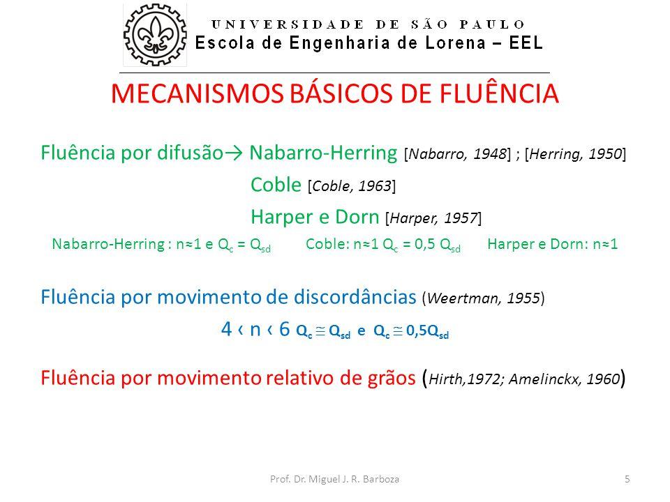 MECANISMOS BÁSICOS DE FLUÊNCIA