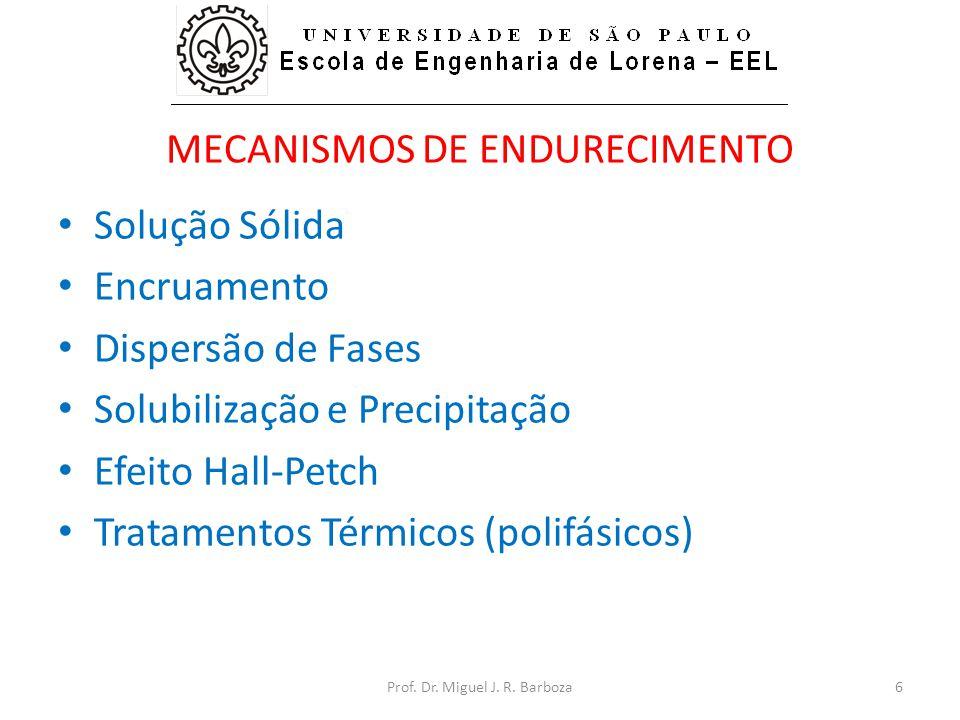 MECANISMOS DE ENDURECIMENTO