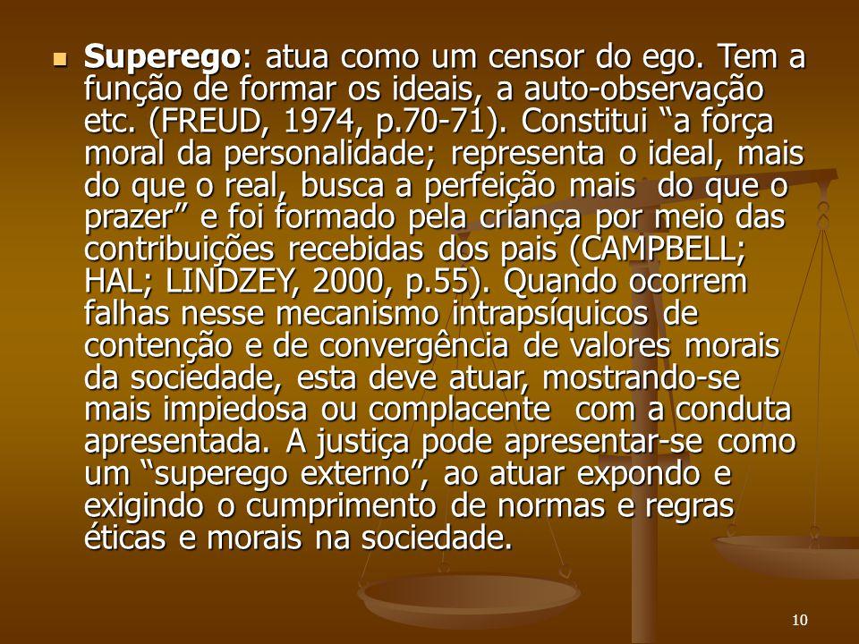 Superego: atua como um censor do ego