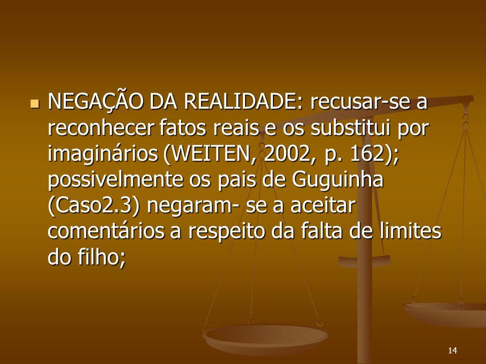NEGAÇÃO DA REALIDADE: recusar-se a reconhecer fatos reais e os substitui por imaginários (WEITEN, 2002, p.