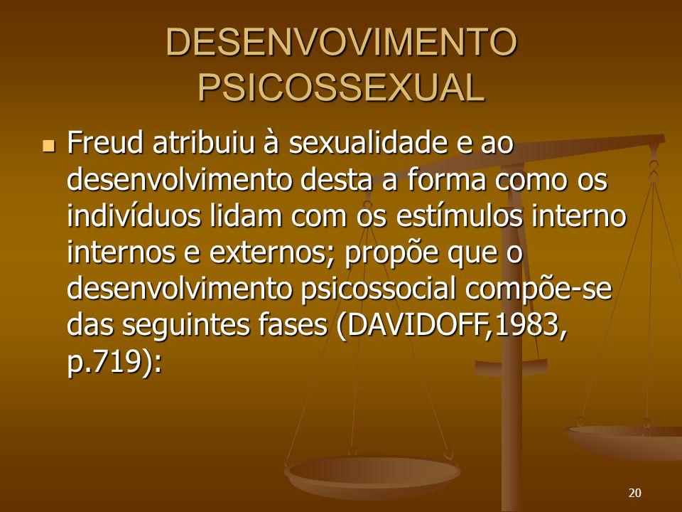DESENVOVIMENTO PSICOSSEXUAL