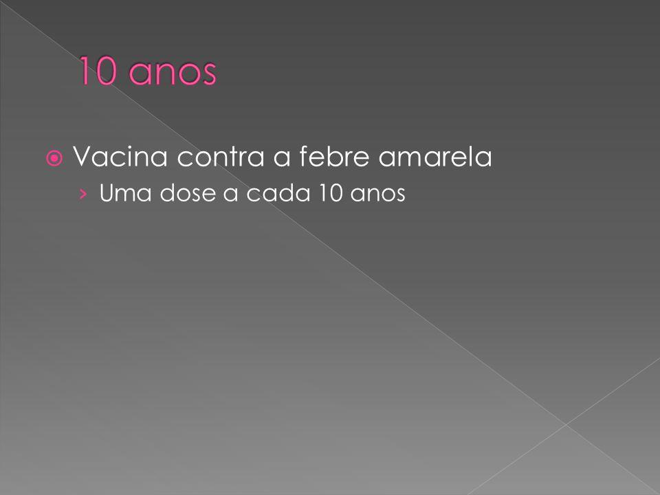 10 anos Vacina contra a febre amarela Uma dose a cada 10 anos