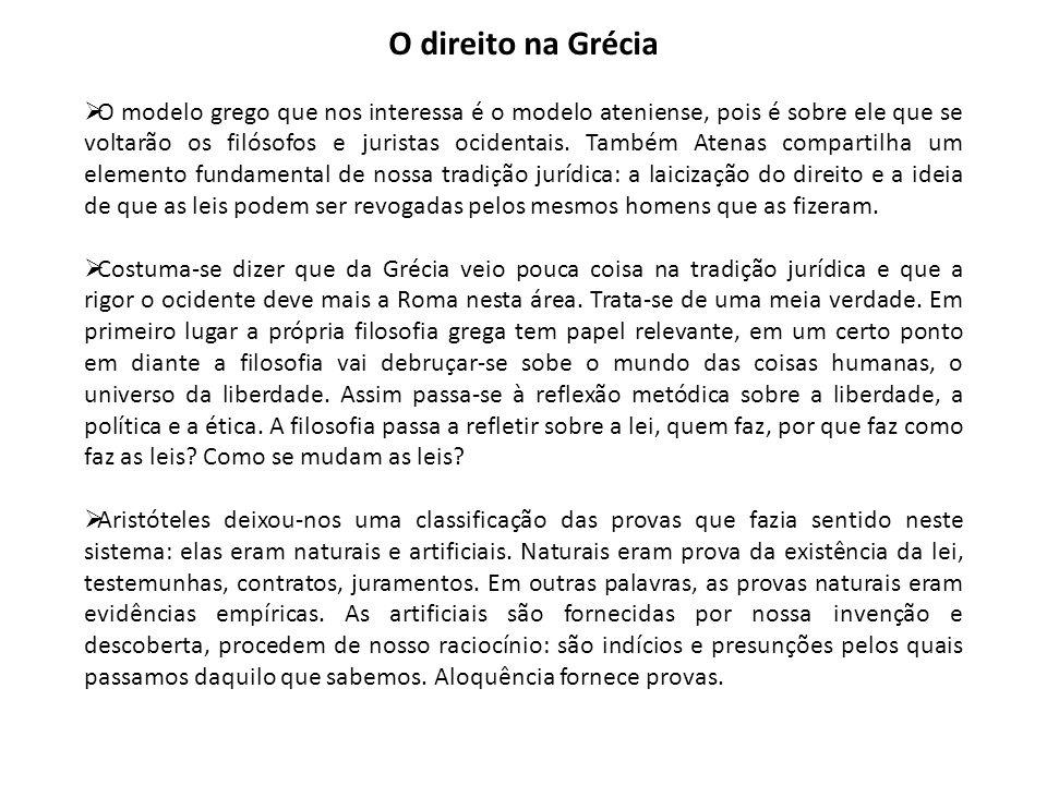 O direito na Grécia
