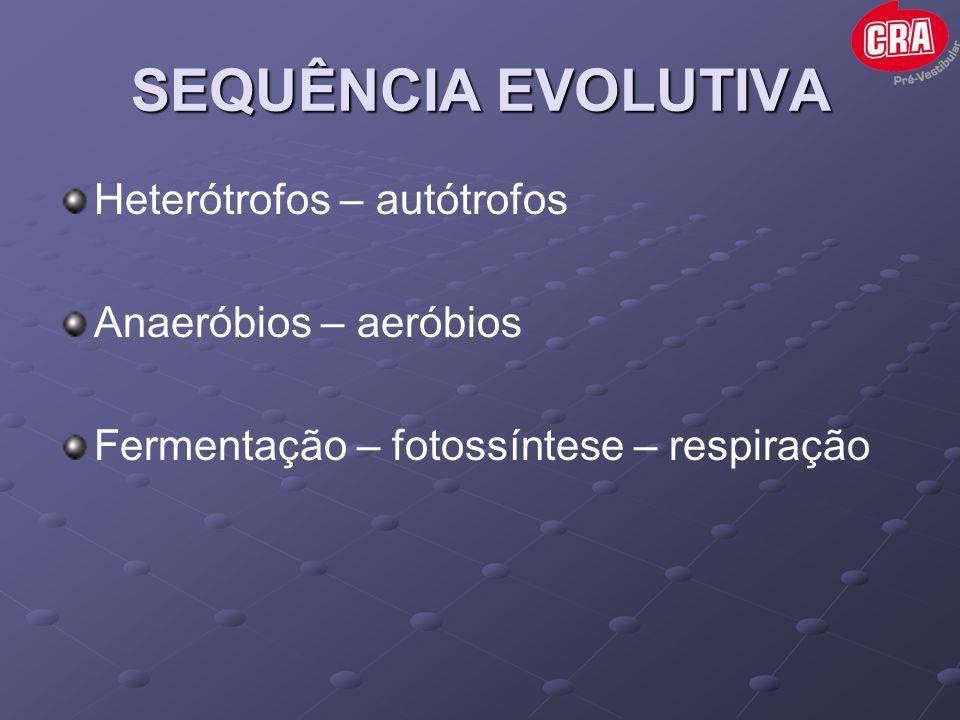 SEQUÊNCIA EVOLUTIVA Heterótrofos – autótrofos Anaeróbios – aeróbios