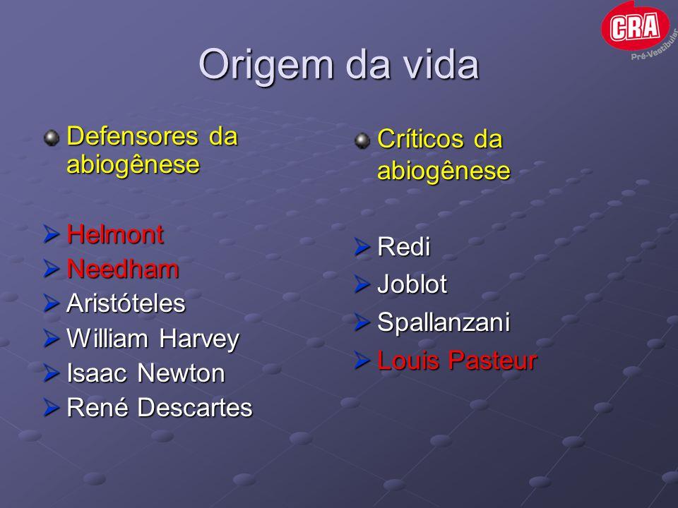 Origem da vida Defensores da abiogênese Helmont Needham Aristóteles