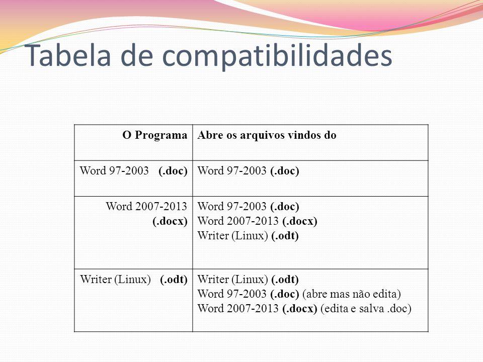 Tabela de compatibilidades