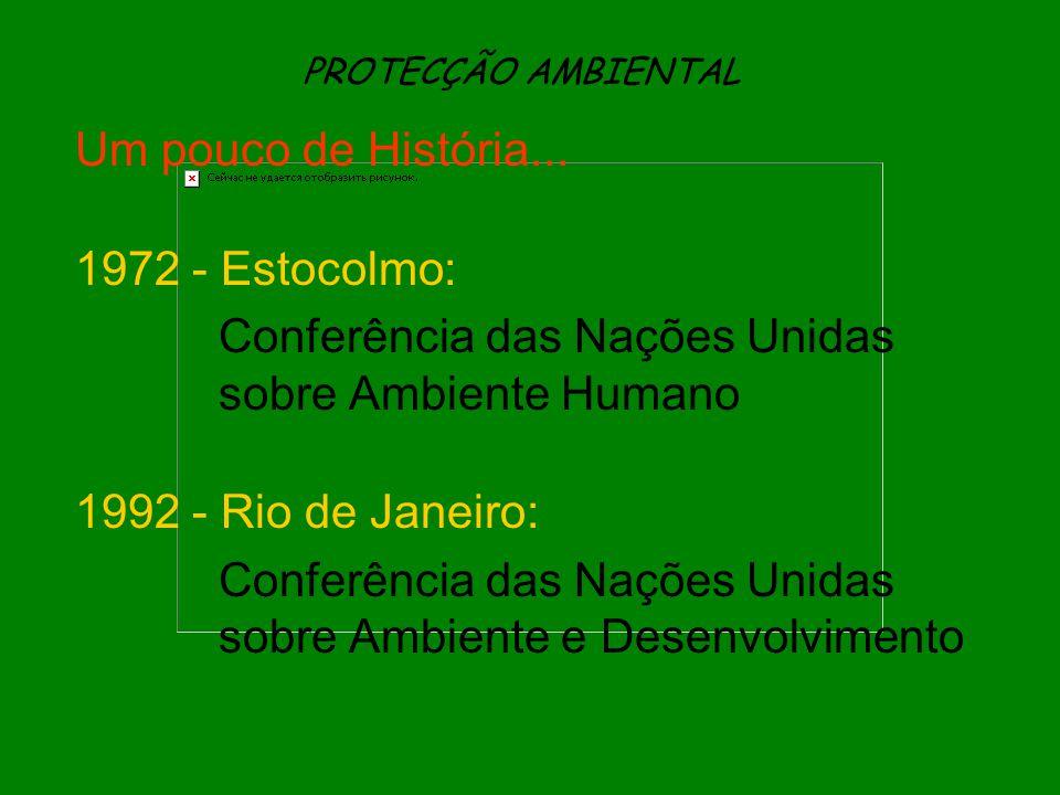 Conferência das Nações Unidas sobre Ambiente Humano