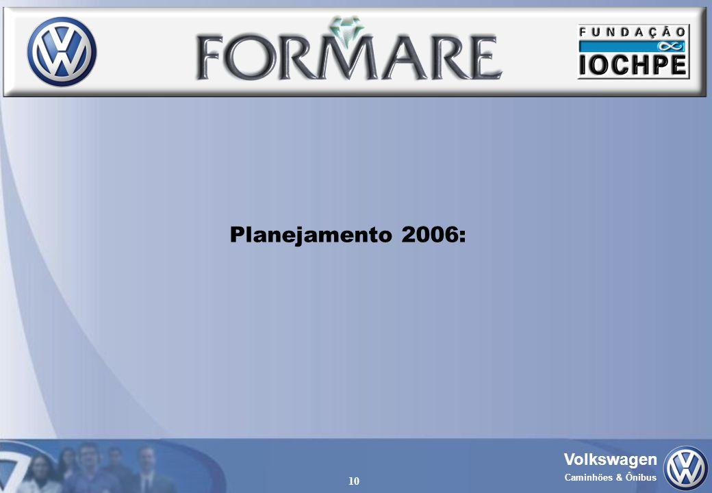 Planejamento 2006: