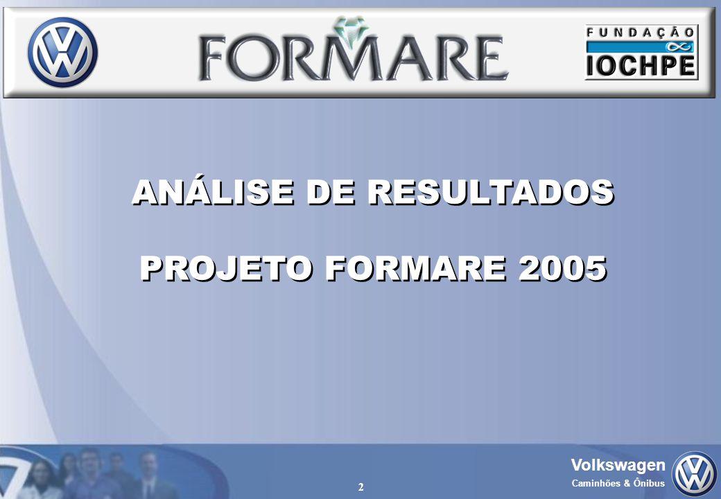 ANÁLISE DE RESULTADOS PROJETO FORMARE 2005