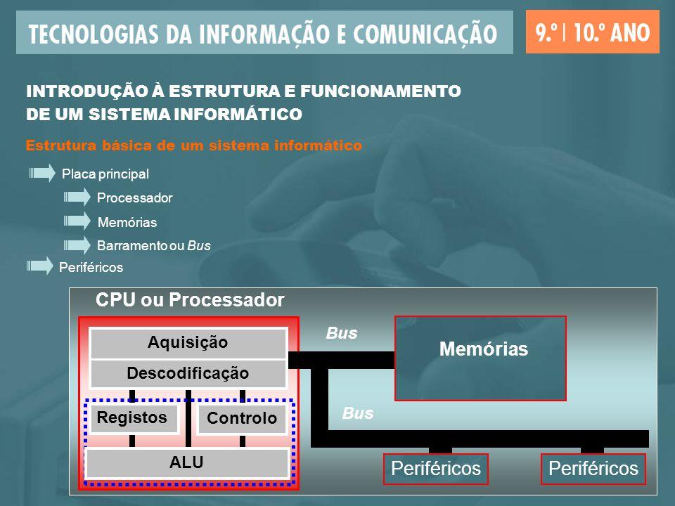 CPU ou Processador Memórias Periféricos Bus Aquisição Descodificação