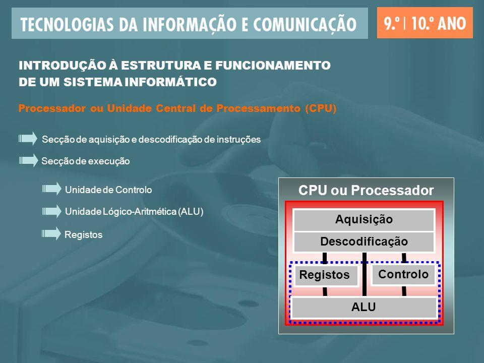 CPU ou Processador Aquisição Descodificação Registos Controlo ALU
