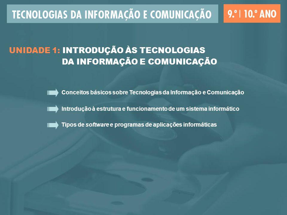 UNIDADE 1: INTRODUÇÃO ÀS TECNOLOGIAS DA INFORMAÇÃO E COMUNICAÇÃO