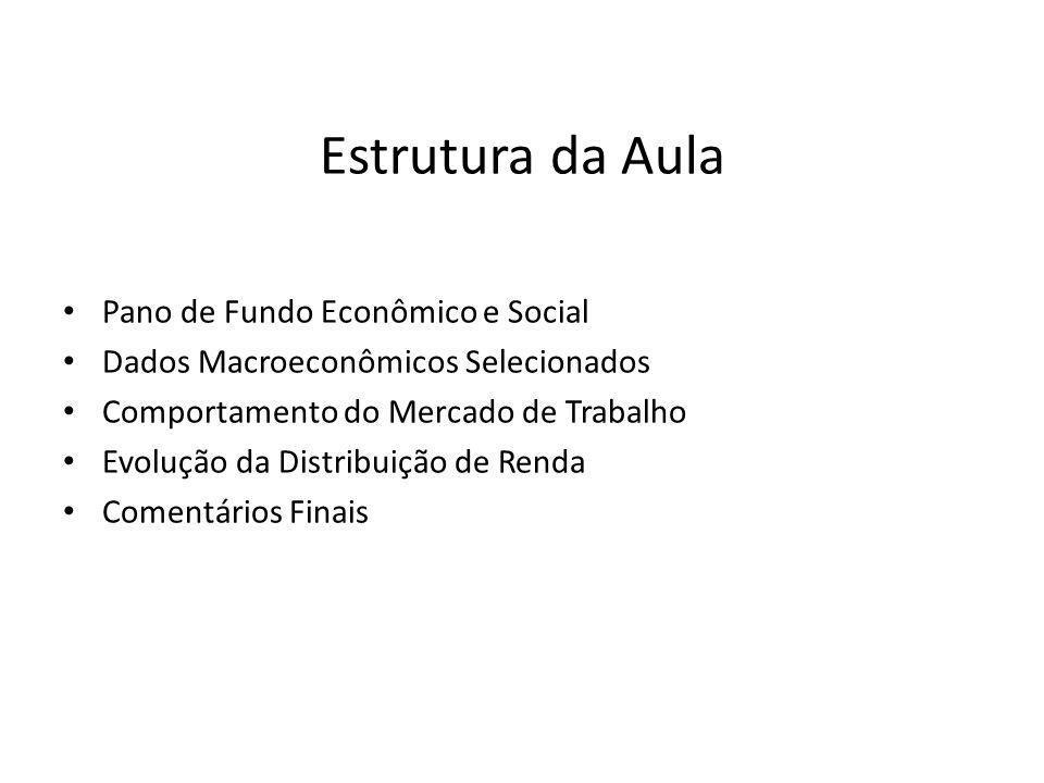 Estrutura da Aula Pano de Fundo Econômico e Social
