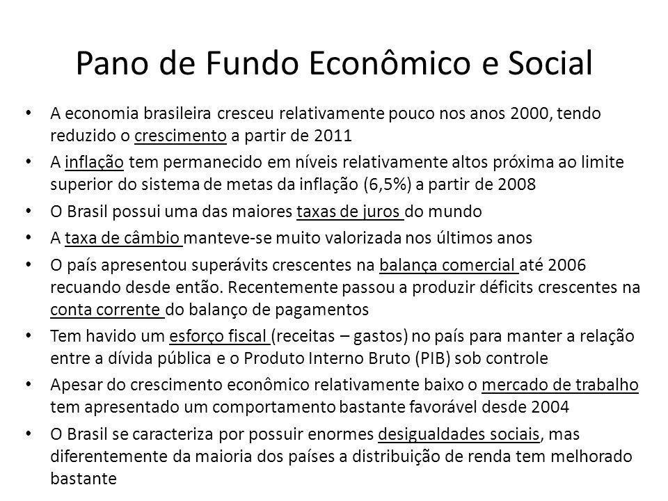 Pano de Fundo Econômico e Social
