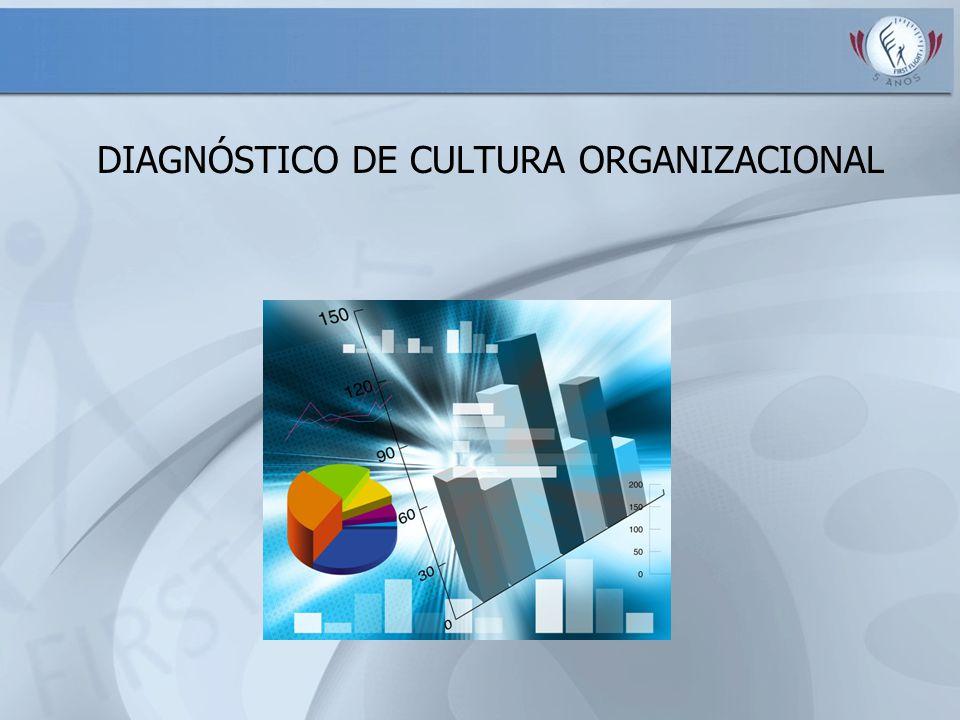 DIAGNÓSTICO DE CULTURA ORGANIZACIONAL