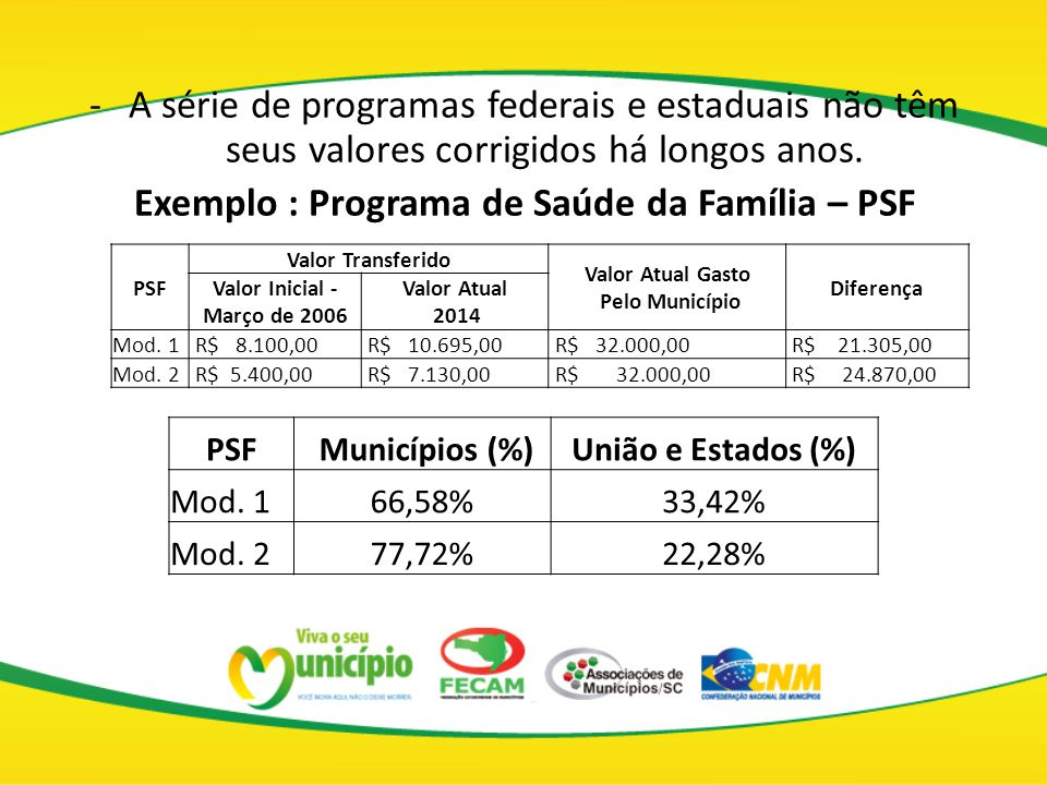 Exemplo : Programa de Saúde da Família – PSF