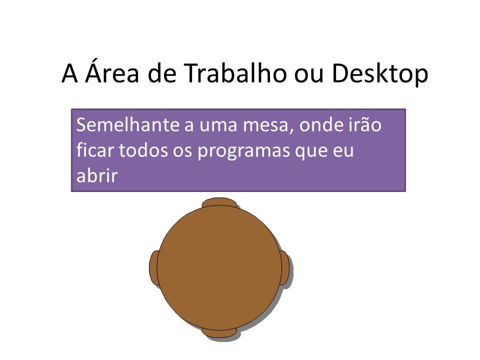 A Área de Trabalho ou Desktop