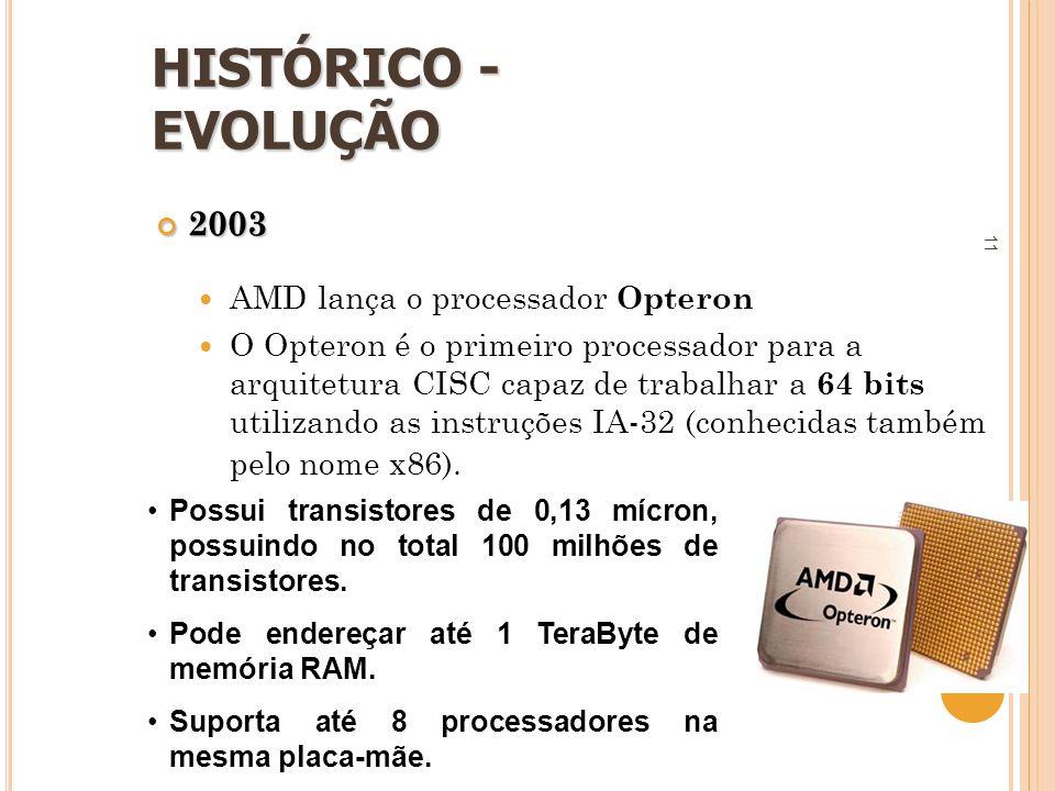HISTÓRICO - EVOLUÇÃO 2003 AMD lança o processador Opteron